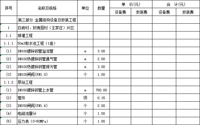 农田基础设施建设项目图册清单及招标文件-金属结构设备及安装工程概算表
