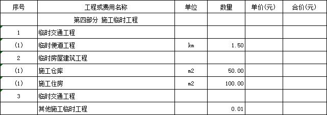 农田基础设施建设项目图册清单及招标文件-施工临时工程概算表