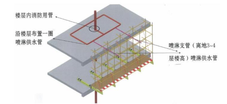 35层框剪结构综合商业楼施工组织设计-05 主体施工阶段喷淋系统图