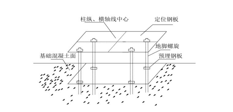 35层框剪结构综合商业楼施工组织设计-07 安装测量方法