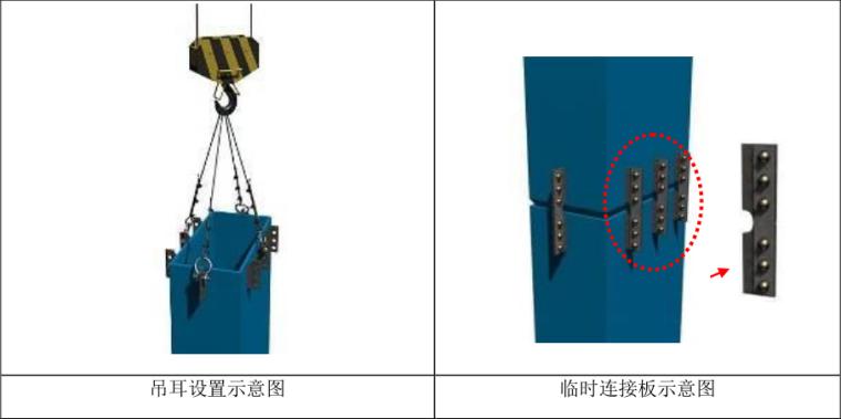 35层框剪结构综合商业楼施工组织设计-09 钢柱吊点设置