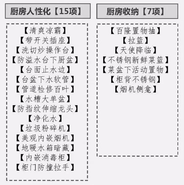 精装房 10大体系,100项控制要点_13