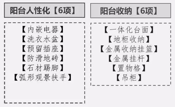 精装房 10大体系,100项控制要点_34