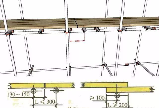 250套建筑工程分部分项施工资料合集-三维立体图解脚手架工程,通俗易懂!_7