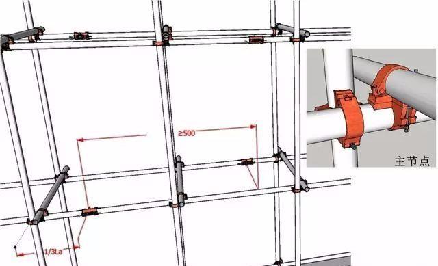 250套建筑工程分部分项施工资料合集-三维立体图解脚手架工程,通俗易懂!_6