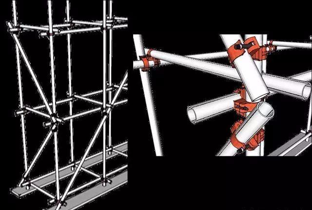 250套建筑工程分部分项施工资料合集-三维立体图解脚手架工程,通俗易懂!_17