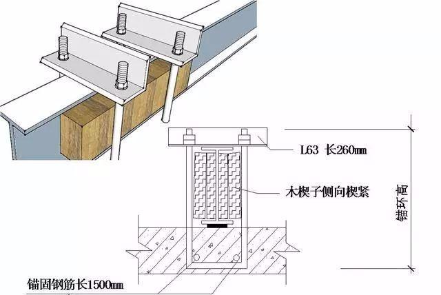 250套建筑工程分部分项施工资料合集-三维立体图解脚手架工程,通俗易懂!_21