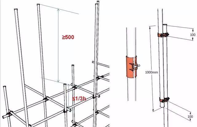 250套建筑工程分部分项施工资料合集-三维立体图解脚手架工程,通俗易懂!_5