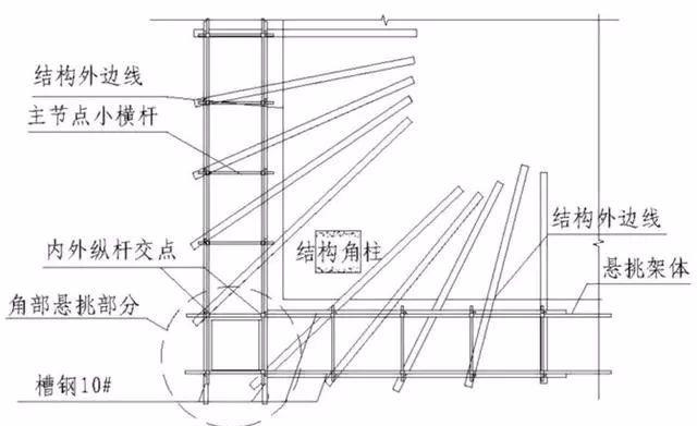 250套建筑工程分部分项施工资料合集-三维立体图解脚手架工程,通俗易懂!_24