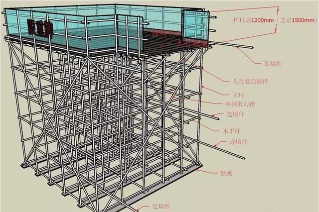 250套建筑工程分部分项施工资料合集-三维立体图解脚手架工程,通俗易懂!_31