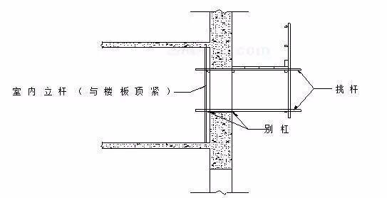 250套建筑工程分部分项施工资料合集-三维立体图解脚手架工程,通俗易懂!_30
