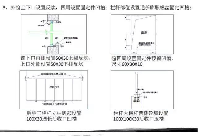 铝合金模板施工全程实录!_8