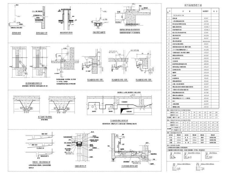 贵州职教中心给排水施工图含招标文件-通用大样图(一)