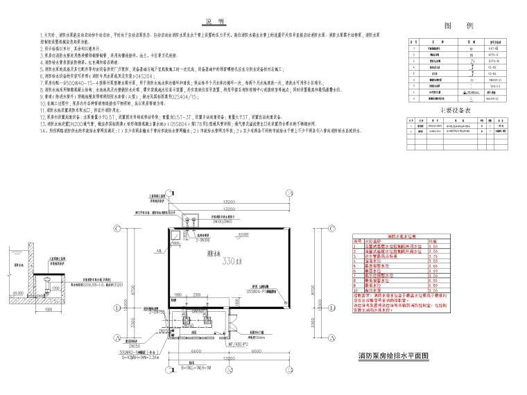 贵州职教中心给排水施工图含招标文件-消防泵房给排水平面图