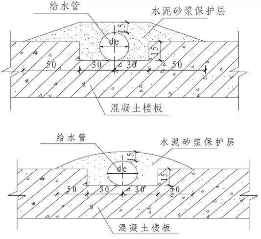 室内给水_排水管道节点图做法大全_1