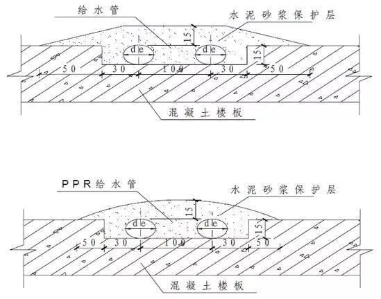 室内给水_排水管道节点图做法大全_2