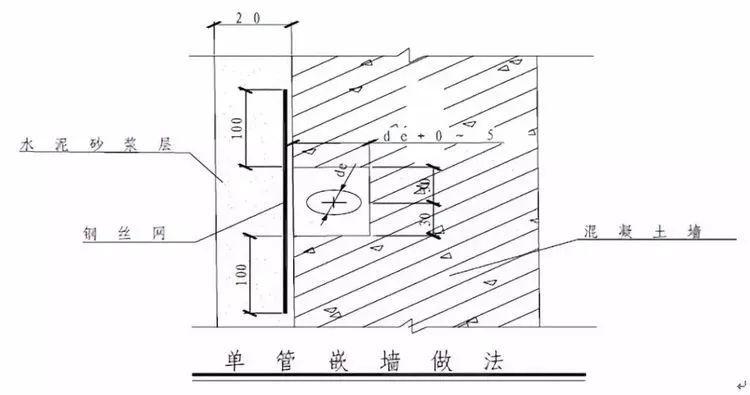 室内给水_排水管道节点图做法大全_3