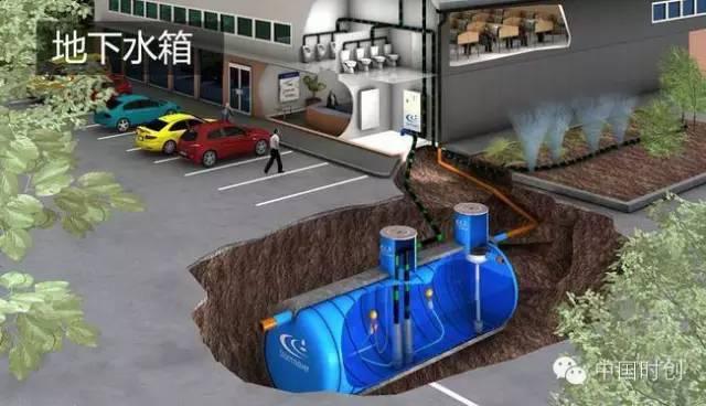 海绵城市给排水——与自然结合的设计!_37