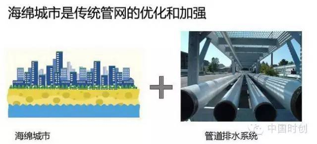 海绵城市给排水——与自然结合的设计!_45