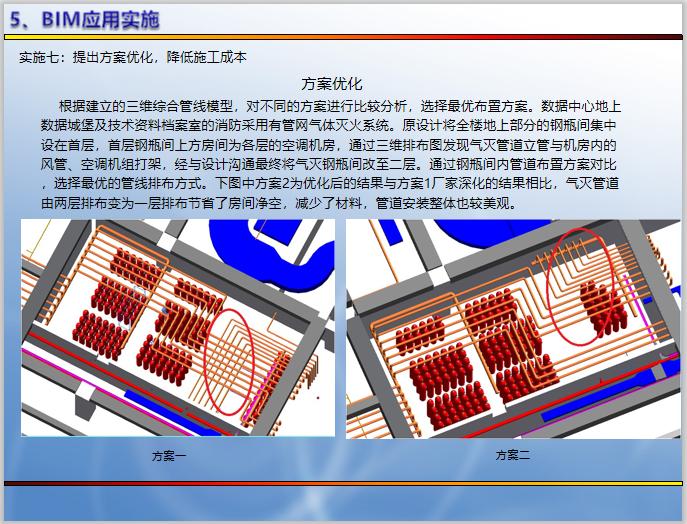 机房工程BIM管线综合深化设计(含模型)-方案优化