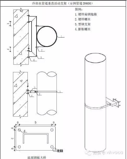 暖通支吊架做法大全,附计算和图片!_9