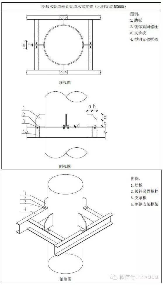暖通支吊架做法大全,附计算和图片!_6