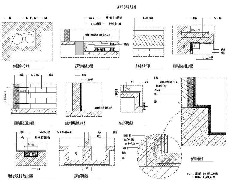 [广东]汕头香域水岸3栋住宅装修施工图-施工标准大样图