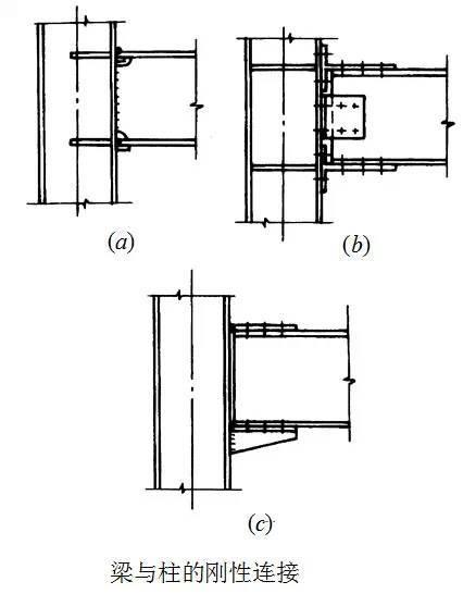 钢结构框架的柱和支撑设计要点讲解_3