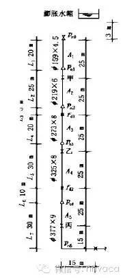 暖通支吊架做法大全,附计算和图片!_44