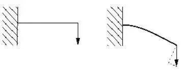 结构力学模拟中的三类非线性问题_6