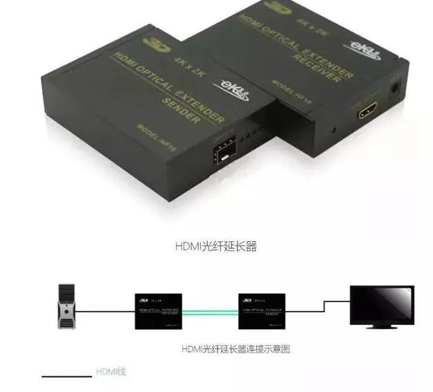 弱电系统工程:常用信号线缆传输距离是多少_4