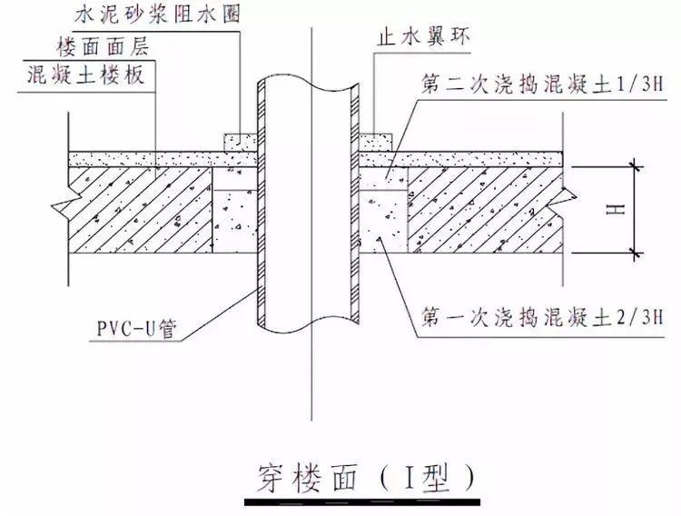 室内给水_排水管道节点图做法大全_13