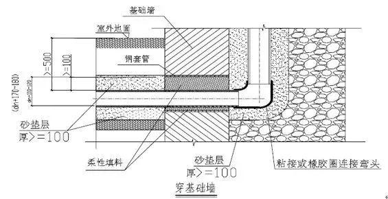 室内给水_排水管道节点图做法大全_10