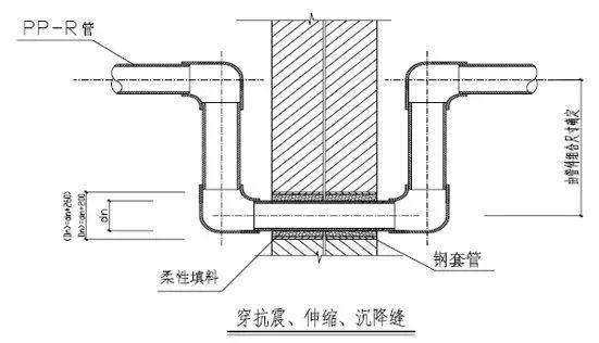 室内给水_排水管道节点图做法大全_11