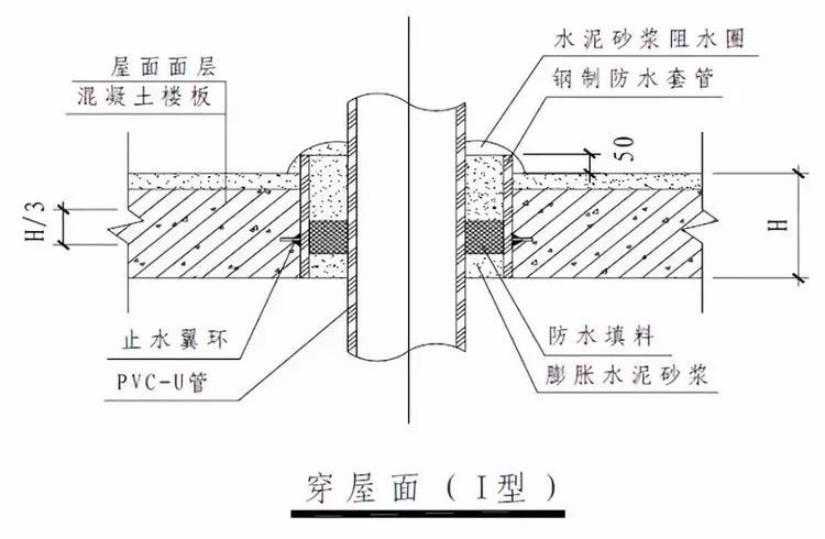 室内给水_排水管道节点图做法大全_15