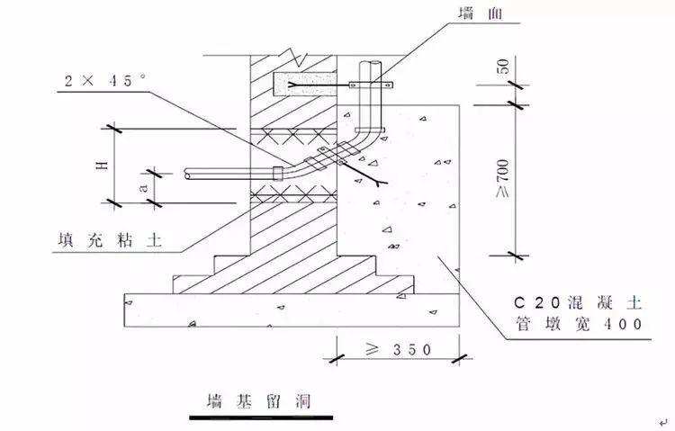 室内给水_排水管道节点图做法大全_18