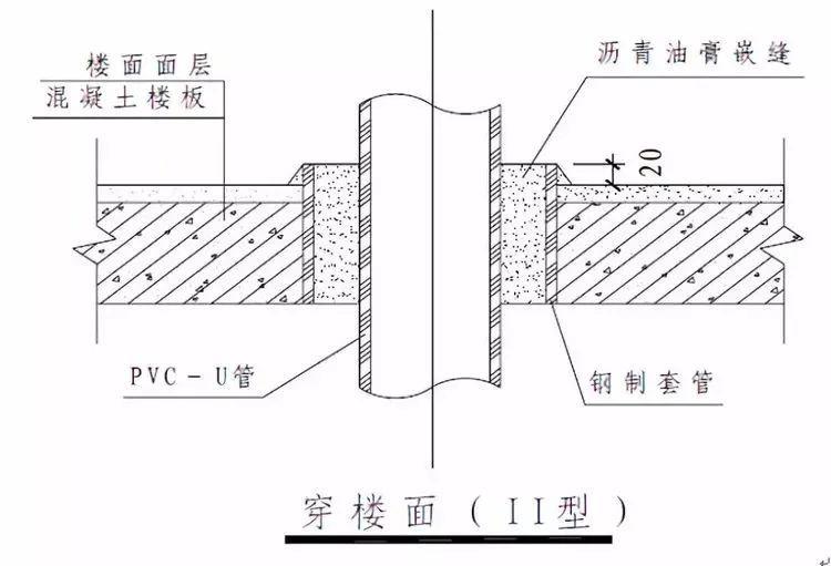 室内给水_排水管道节点图做法大全_14