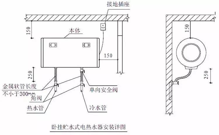 室内给水_排水管道节点图做法大全_21