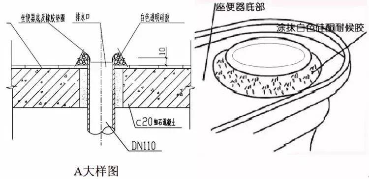 室内给水_排水管道节点图做法大全_29