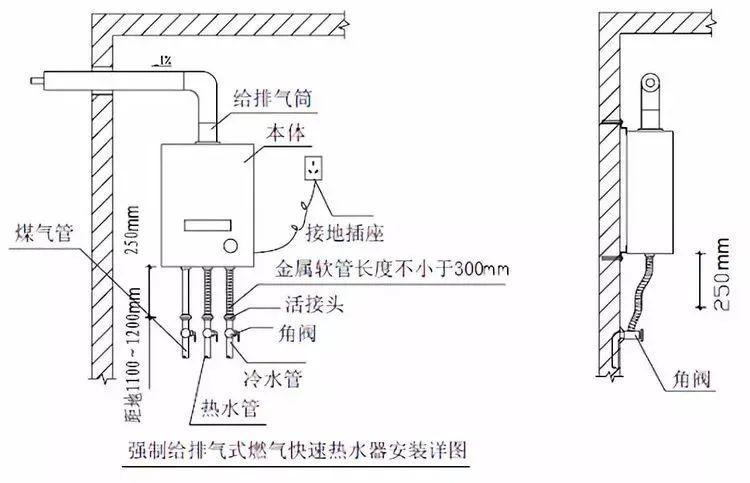 室内给水_排水管道节点图做法大全_20