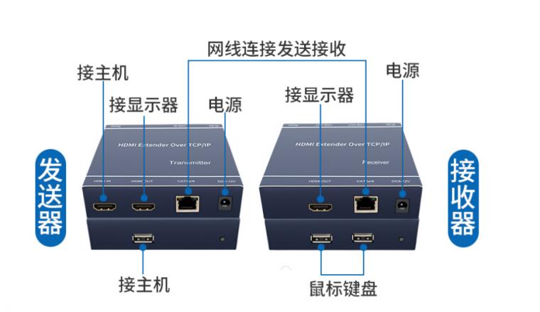 弱电系统工程:常用信号线缆传输距离是多少_10