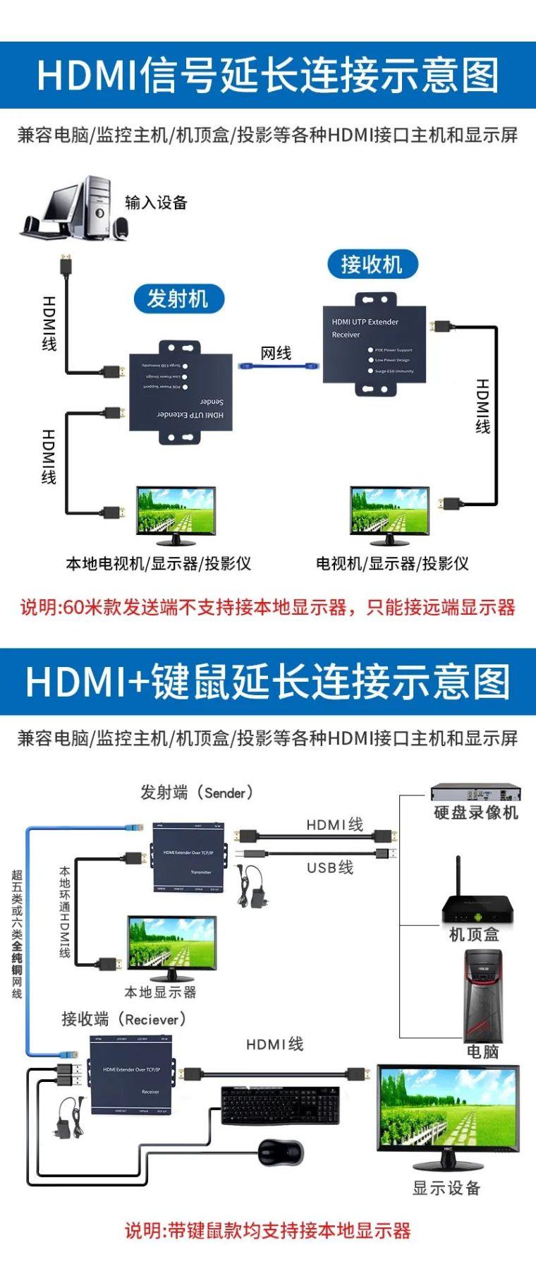 弱电系统工程:常用信号线缆传输距离是多少_11