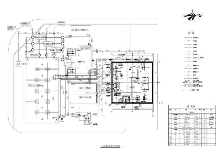 重庆武隆机场污水站水处理施工图2018-污水处理站管道平面布置图