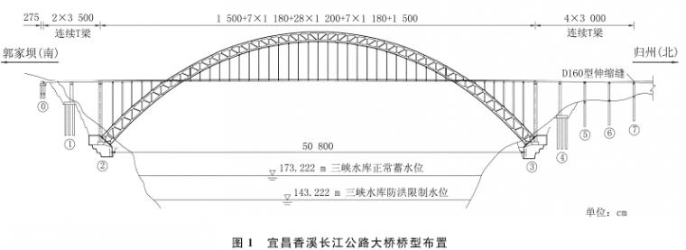 世界最大跨度钢箱桁架推力拱桥,晒主桥设计_4