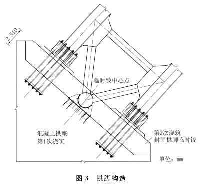 世界最大跨度钢箱桁架推力拱桥,晒主桥设计_13