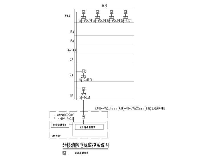 中铁_十六层办公楼电气施工图(2020.6)-6消防电源监控系统图