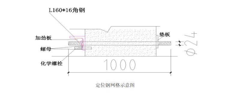 高层综合服务中心钢结构吊装施工专项方案-03 定位钢网格示意图