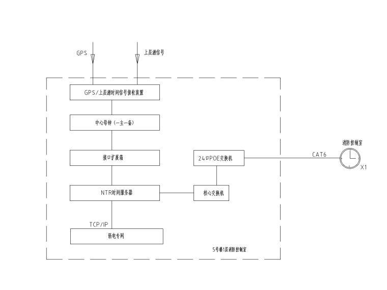 中铁_十六层办公楼电气施工图(2020.6)-8时钟系统图
