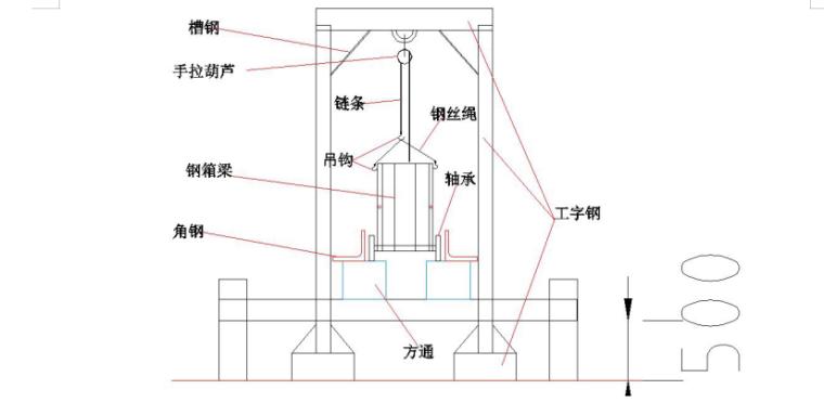 高层综合服务中心钢结构吊装施工专项方案-07 增设轨道车示意图