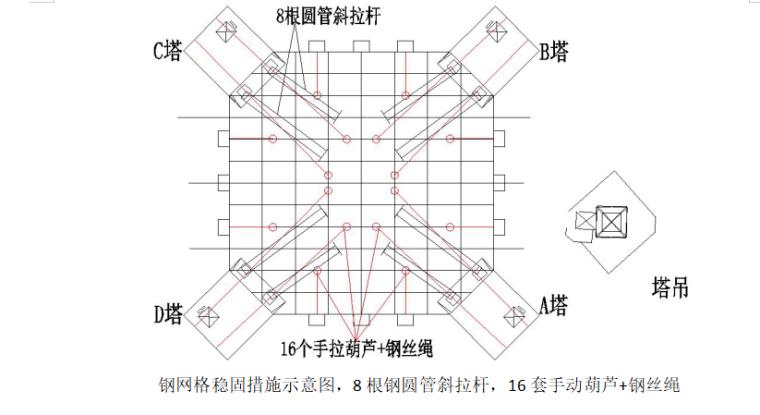 高层综合服务中心钢结构吊装施工专项方案-04 钢网格稳固措施示意图